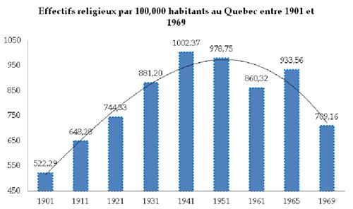 guerres de religion en bretagne